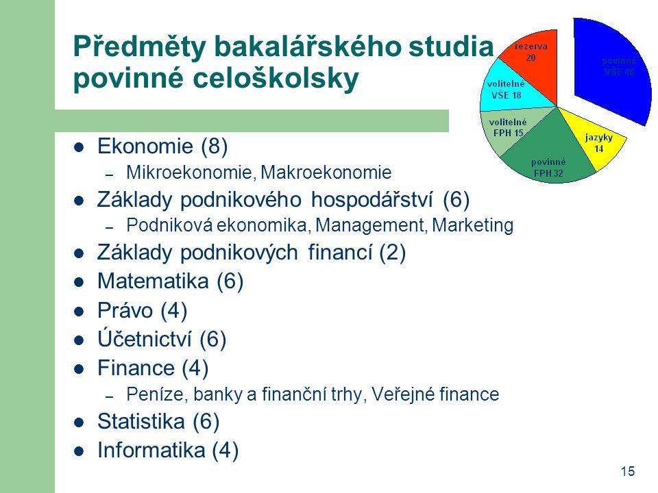 15 Předměty bakalářského studia povinné celoškolsky Ekonomie (8) – Mikroekonomie, Makroekonomie Základy podnikového hospodářství (6) – Podniková ekonomika, Management, Marketing Základy podnikových financí (2) Matematika (6) Právo (4) Účetnictví (6) Finance (4) – Peníze, banky a finanční trhy, Veřejné finance Statistika (6) Informatika (4)