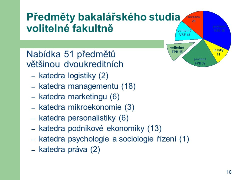 18 Předměty bakalářského studia volitelné fakultně Nabídka 51 předmětů většinou dvoukreditních – katedra logistiky (2) – katedra managementu (18) – katedra marketingu (6) – katedra mikroekonomie (3) – katedra personalistiky (6) – katedra podnikové ekonomiky (13) – katedra psychologie a sociologie řízení (1) – katedra práva (2)