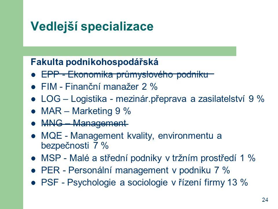 24 Fakulta podnikohospodářská EPP - Ekonomika průmyslového podniku FIM - Finanční manažer 2 % LOG – Logistika - mezinár.přeprava a zasilatelství 9 % MAR – Marketing 9 % MNG – Management MQE - Management kvality, environmentu a bezpečnosti 7 % MSP - Malé a střední podniky v tržním prostředí 1 % PER - Personální management v podniku 7 % PSF - Psychologie a sociologie v řízení firmy 13 % Vedlejší specializace