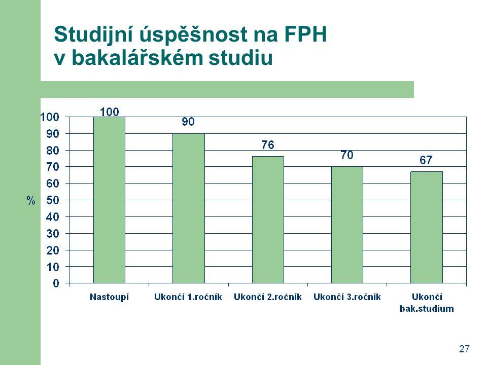 27 Studijní úspěšnost na FPH v bakalářském studiu