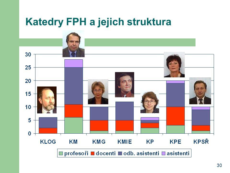 30 Katedry FPH a jejich struktura