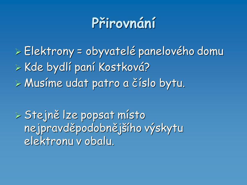 Přirovnání  Elektrony = obyvatelé panelového domu  Kde bydlí paní Kostková?  Musíme udat patro a číslo bytu.  Stejně lze popsat místo nejpravděpod
