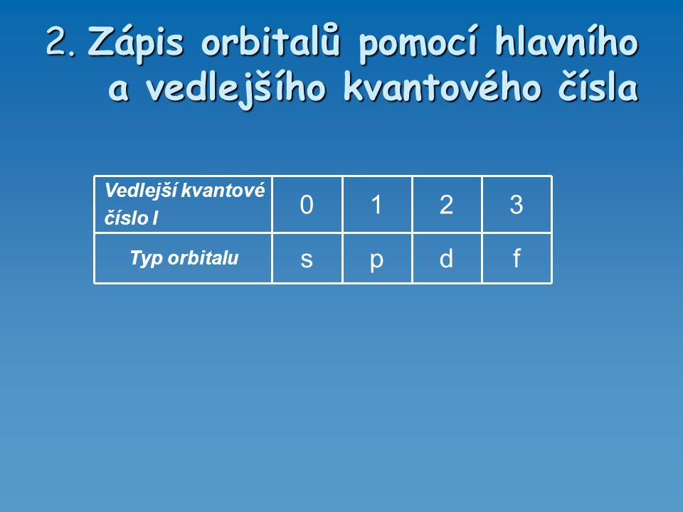 2. Zápis orbitalů pomocí hlavního a vedlejšího kvantového čísla fdps Typ orbitalu 3210 Vedlejší kvantové číslo l