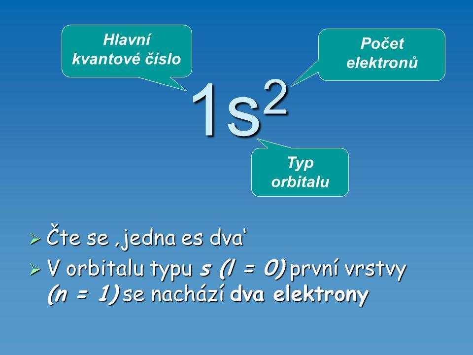 1s 2 Počet elektronů Typ orbitalu Hlavní kvantové číslo  Čte se 'jedna es dva'  V orbitalu typu s (l = 0) první vrstvy (n = 1) se nachází dva elektr