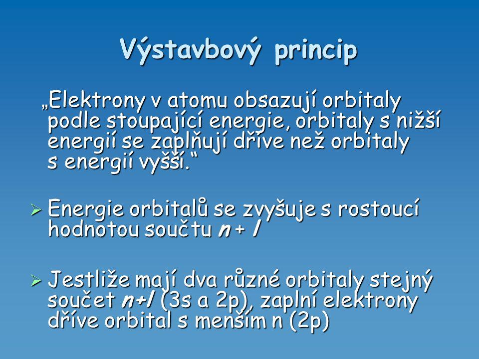 """Výstavbový princip """" Elektrony v atomu obsazují orbitaly podle stoupající energie, orbitaly s nižší energií se zaplňují dříve než orbitaly s energií v"""