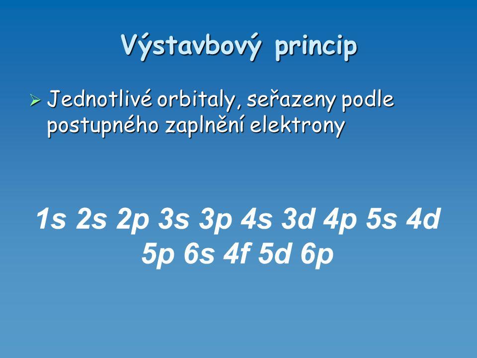 Výstavbový princip  Jednotlivé orbitaly, seřazeny podle postupného zaplnění elektrony 1s 2s 2p 3s 3p 4s 3d 4p 5s 4d 5p 6s 4f 5d 6p