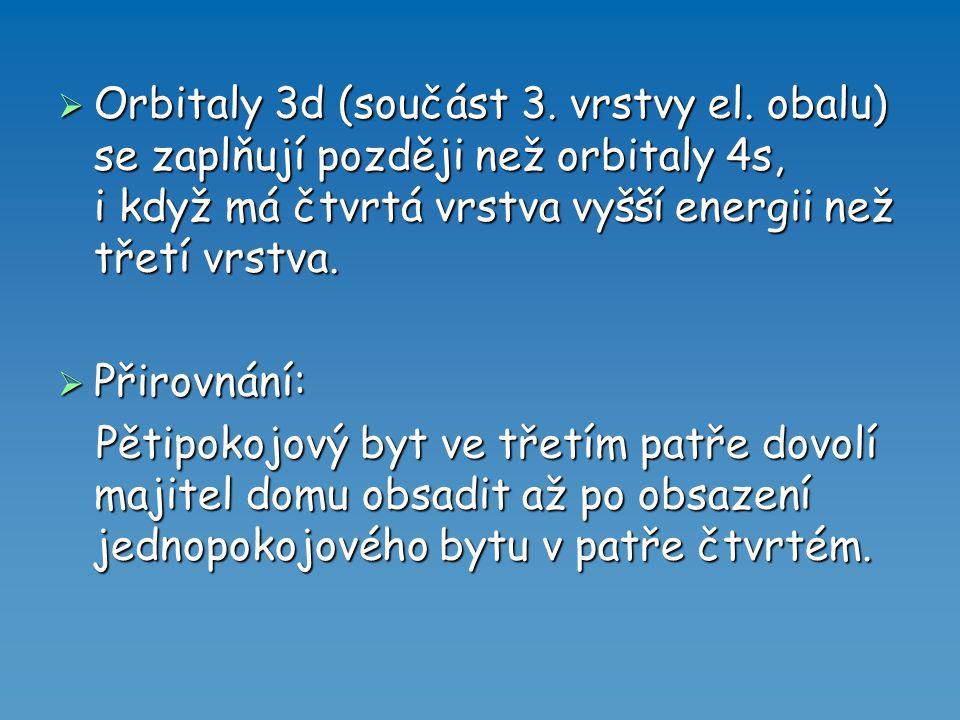  Orbitaly 3d (součást 3. vrstvy el. obalu) se zaplňují později než orbitaly 4s, i když má čtvrtá vrstva vyšší energii než třetí vrstva.  Přirovnání: