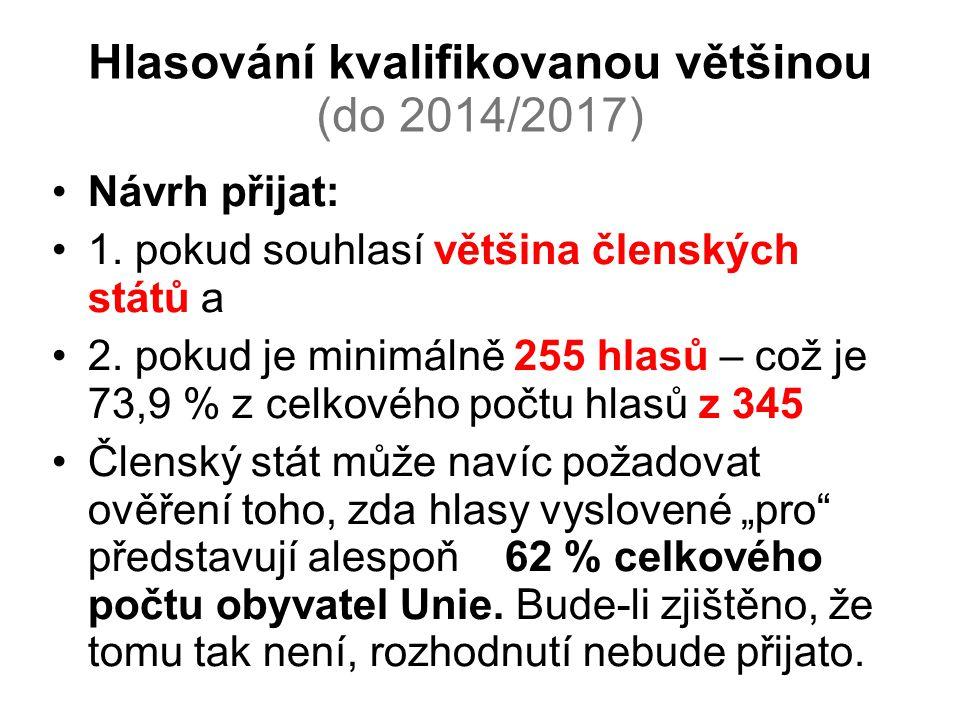 Hlasování kvalifikovanou většinou (do 2014/2017) Návrh přijat: 1.