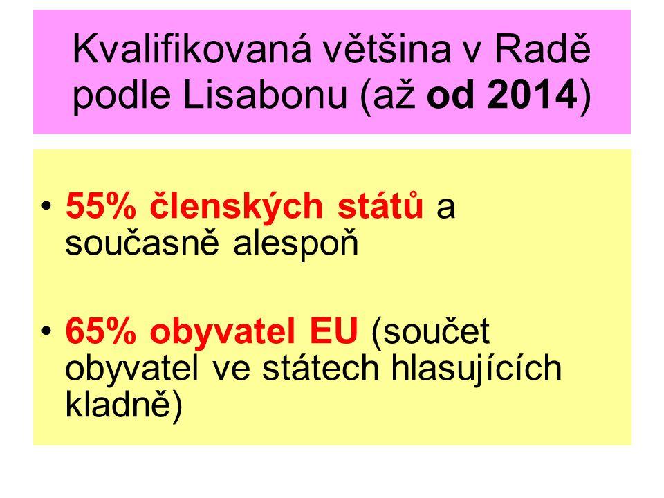Kvalifikovaná většina v Radě podle Lisabonu (až od 2014) 55% členských států a současně alespoň 65% obyvatel EU (součet obyvatel ve státech hlasujících kladně)