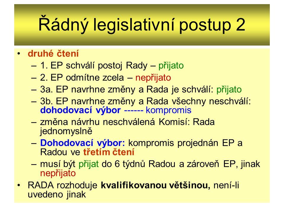 Řádný legislativní postup 2 druhé čtení –1.EP schválí postoj Rady – přijato –2.