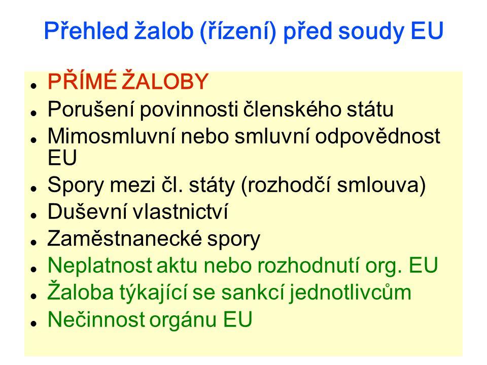 Přehled žalob (řízení) před soudy EU PŘÍMÉ ŽALOBY Porušení povinnosti členského státu Mimosmluvní nebo smluvní odpovědnost EU Spory mezi čl.