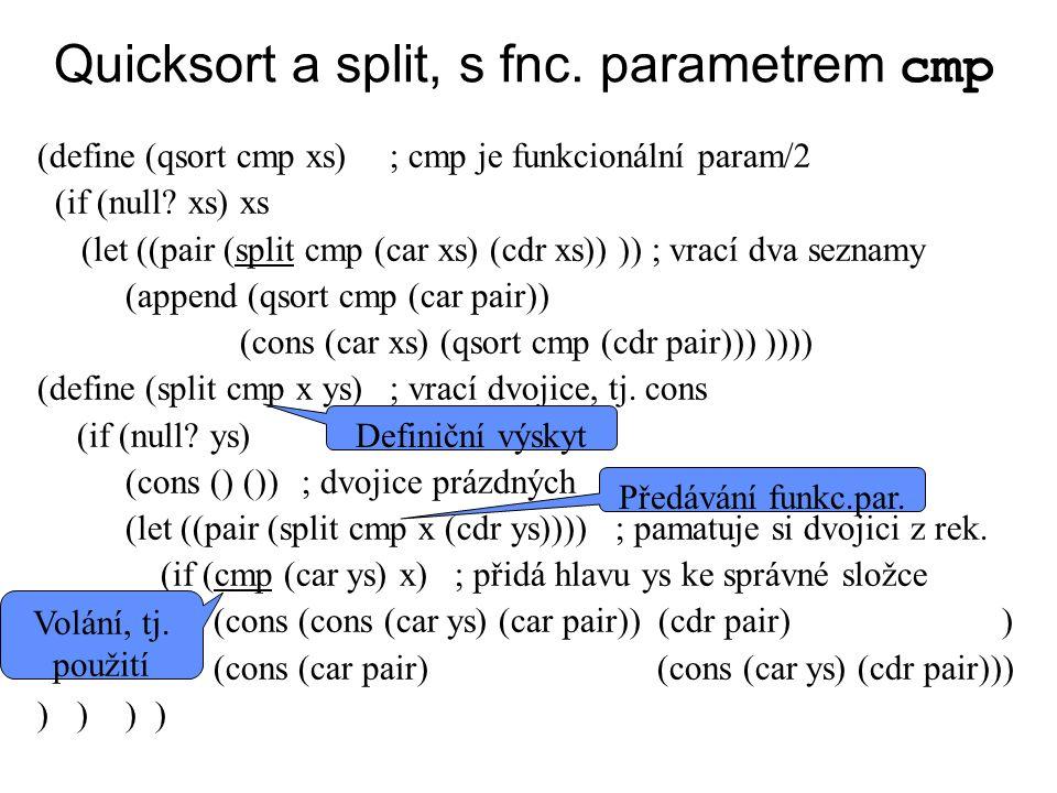 Quicksort a split, s fnc. parametrem cmp (define (qsort cmp xs); cmp je funkcionální param/2 (if (null? xs) xs (let ((pair (split cmp (car xs) (cdr xs