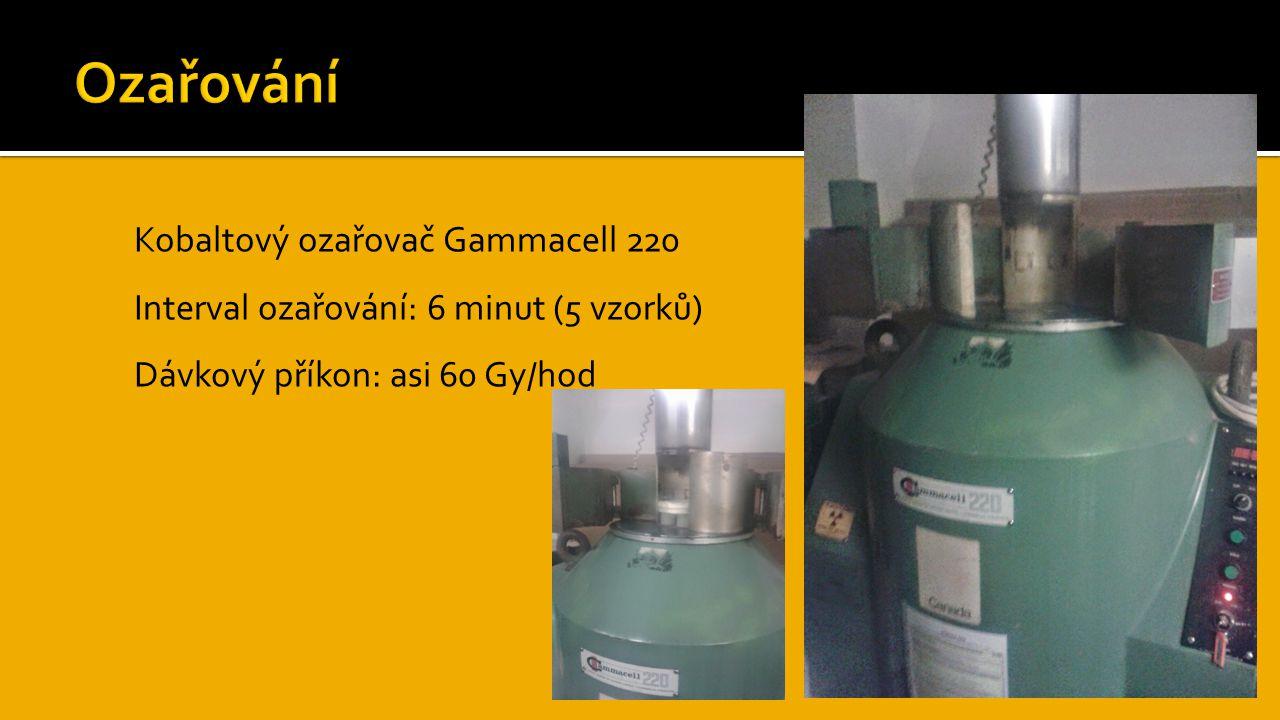  Kobaltový ozařovač Gammacell 220  Interval ozařování: 6 minut (5 vzorků)  Dávkový příkon: asi 60 Gy/hod