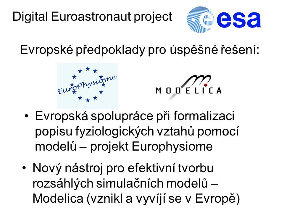 Evropská spolupráce při formalizaci popisu fyziologických vztahů pomocí modelů – projekt Europhysiome Digital Euroastronaut project Evropské předpoklady pro úspěšné řešení: Nový nástroj pro efektivní tvorbu rozsáhlých simulačních modelů – Modelica (vznikl a vyvíjí se v Evropě)