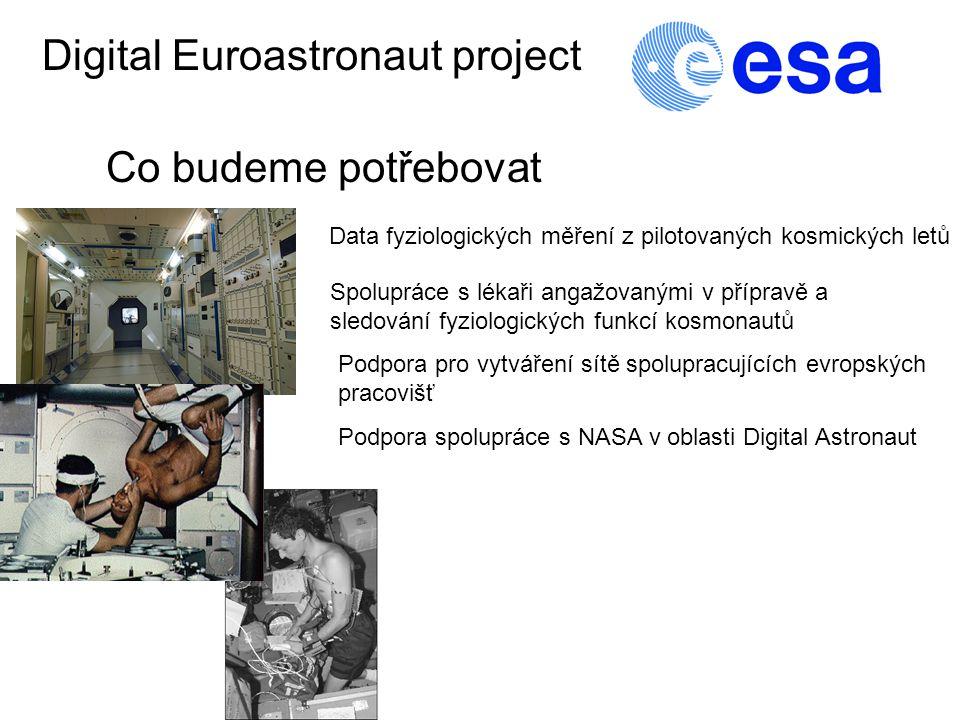 Digital Euroastronaut project Co budeme potřebovat Data fyziologických měření z pilotovaných kosmických letů Spolupráce s lékaři angažovanými v přípravě a sledování fyziologických funkcí kosmonautů Podpora spolupráce s NASA v oblasti Digital Astronaut Podpora pro vytváření sítě spolupracujících evropských pracovišť