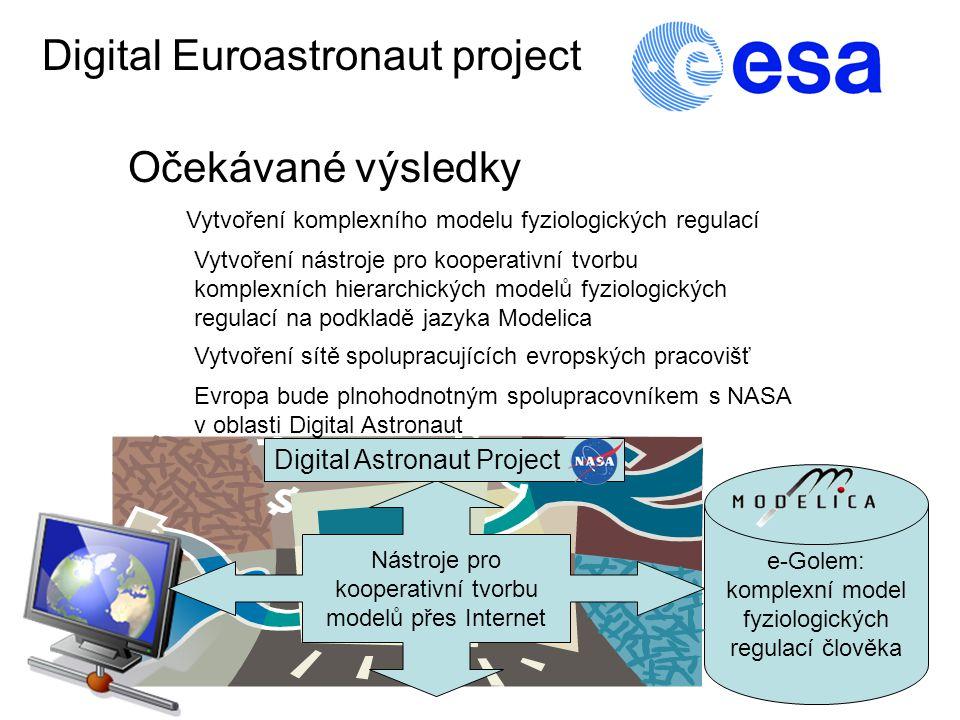 Digital Euroastronaut project Očekávané výsledky Vytvoření komplexního modelu fyziologických regulací Vytvoření nástroje pro kooperativní tvorbu komplexních hierarchických modelů fyziologických regulací na podkladě jazyka Modelica Vytvoření sítě spolupracujících evropských pracovišť e-Golem: komplexní model fyziologických regulací člověka Evropa bude plnohodnotným spolupracovníkem s NASA v oblasti Digital Astronaut Nástroje pro kooperativní tvorbu modelů přes Internet Digital Astronaut Project