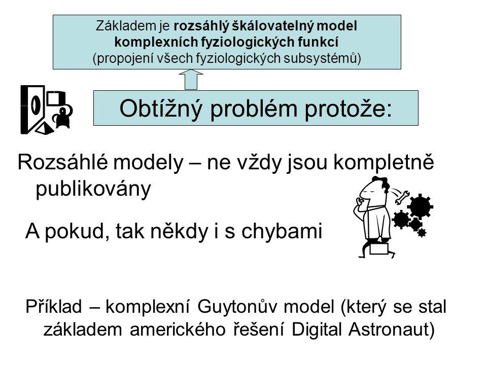 Rozsáhlé modely – ne vždy jsou kompletně publikovány A pokud, tak někdy i s chybami Příklad – komplexní Guytonův model (který se stal základem amerického řešení Digital Astronaut) Základem je rozsáhlý škálovatelný model komplexních fyziologických funkcí (propojení všech fyziologických subsystémů) Obtížný problém protože: