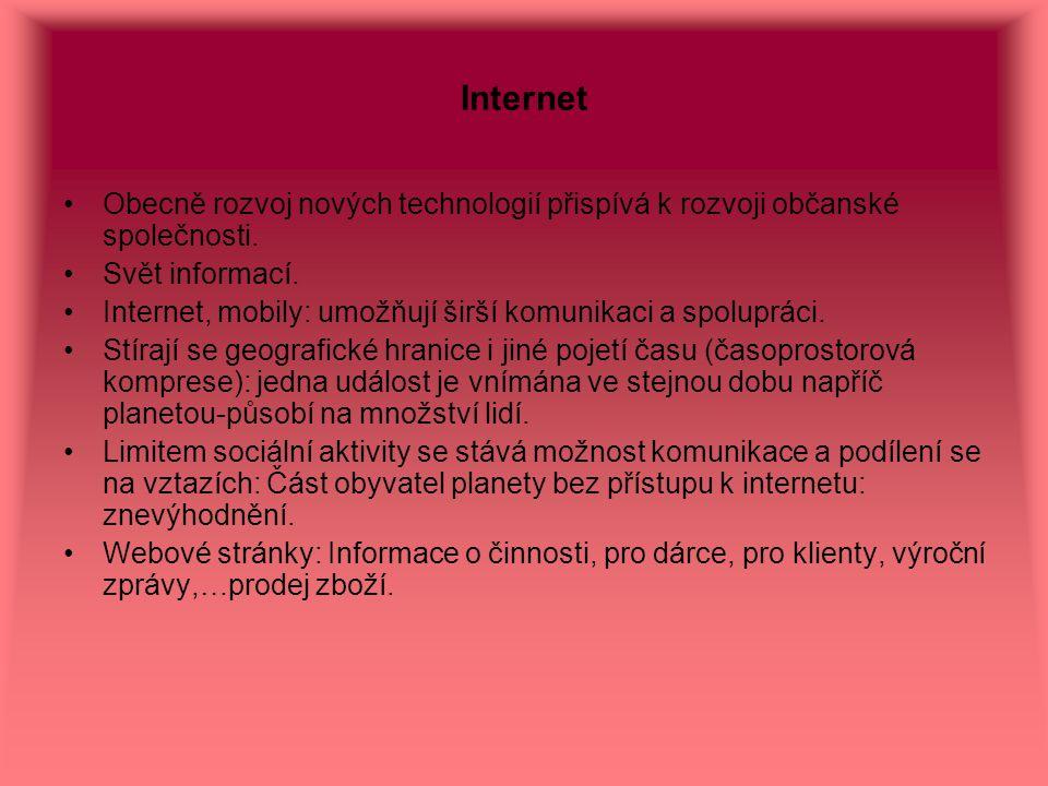 Být vidět - soutěž PR neziskových organizací http://www.bytvidet.cz/ Internetové stránky Tato kategorie měla dvě části: hlasování poroty a hlasování veřejnosti.