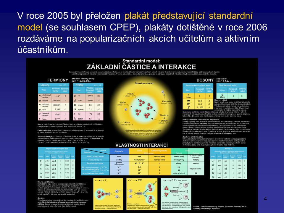 4 V roce 2005 byl přeložen plakát představující standardní model (se souhlasem CPEP), plakáty dotištěné v roce 2006 rozdáváme na popularizačních akcích učitelům a aktivním účastníkům.