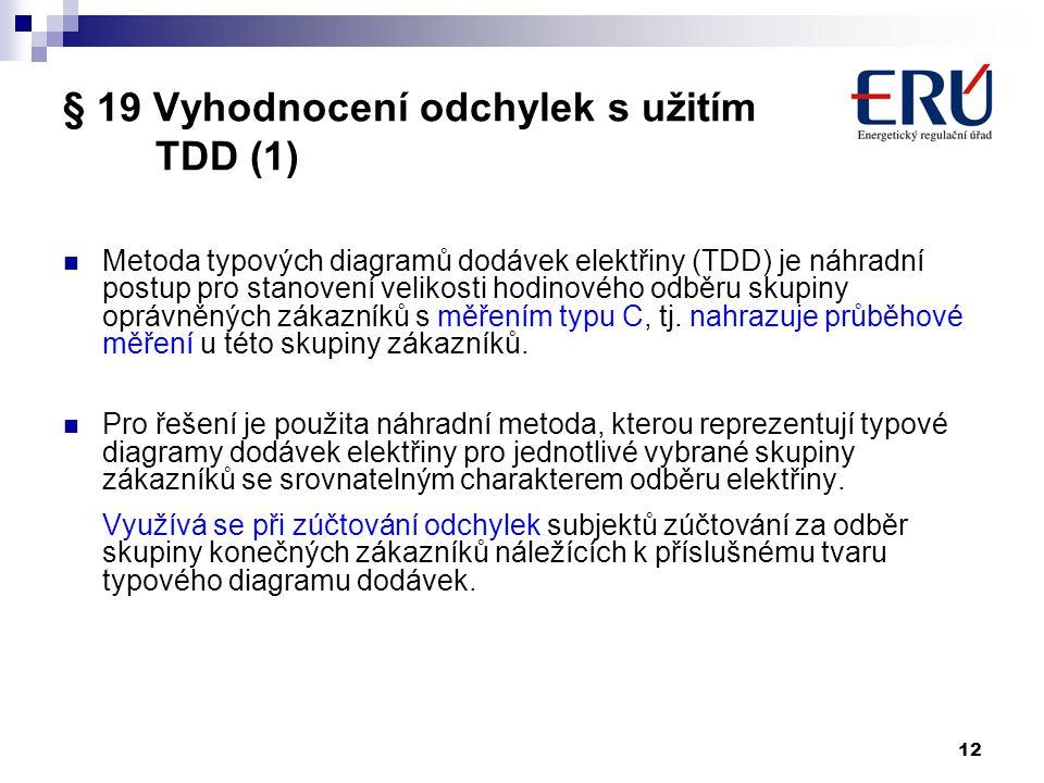 12 § 19 Vyhodnocení odchylek s užitím TDD (1) Metoda typových diagramů dodávek elektřiny (TDD) je náhradní postup pro stanovení velikosti hodinového o