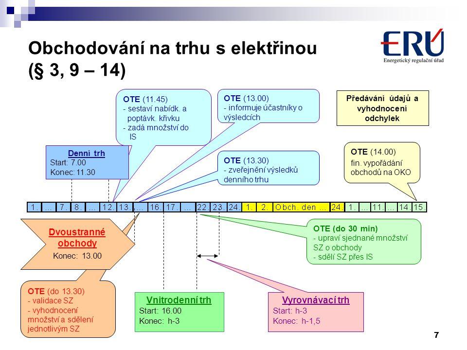 7 Obchodování na trhu s elektřinou (§ 3, 9 – 14) OTE (do 13.30) - validace SZ - vyhodnocení množství a sdělení jednotlivým SZ OTE (11.45) - sestaví na