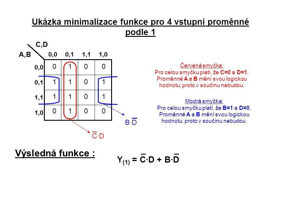 0100 1101 1101 0100 K-mapa: příklady Ukázka minimalizace funkce pro 4 vstupní proměnné podle 1 C·DC·D Červená smyčka: Pro celou smyčku platí, že C=0 a