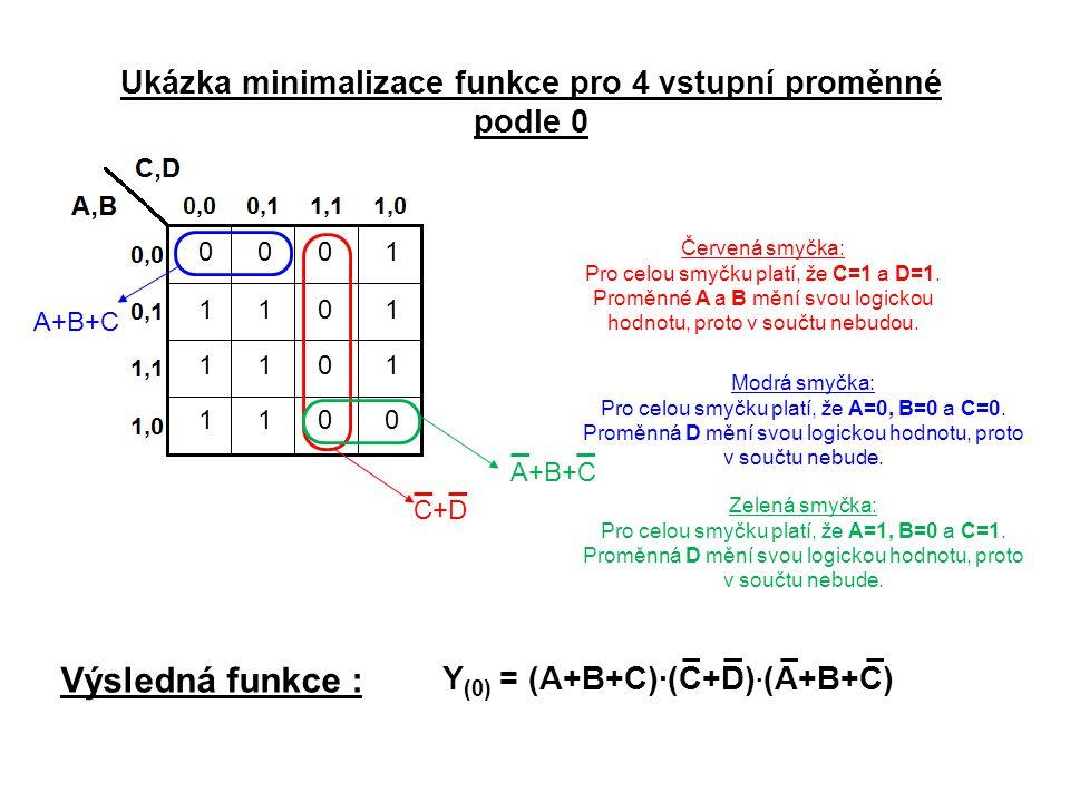 0001 1101 1101 1100 K-mapa: příklady Ukázka minimalizace funkce pro 4 vstupní proměnné podle 0 Červená smyčka: Pro celou smyčku platí, že C=1 a D=1. P