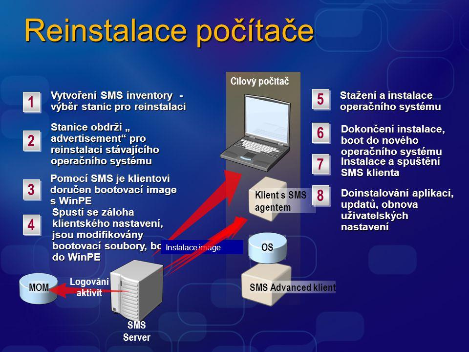"""Cílový počítač SMS Advanced klient MOM Hard Disk Logování aktivit SMS Server Vytvoření SMS inventory - výběr stanic pro reinstalaci Stanice obdrží """" a"""