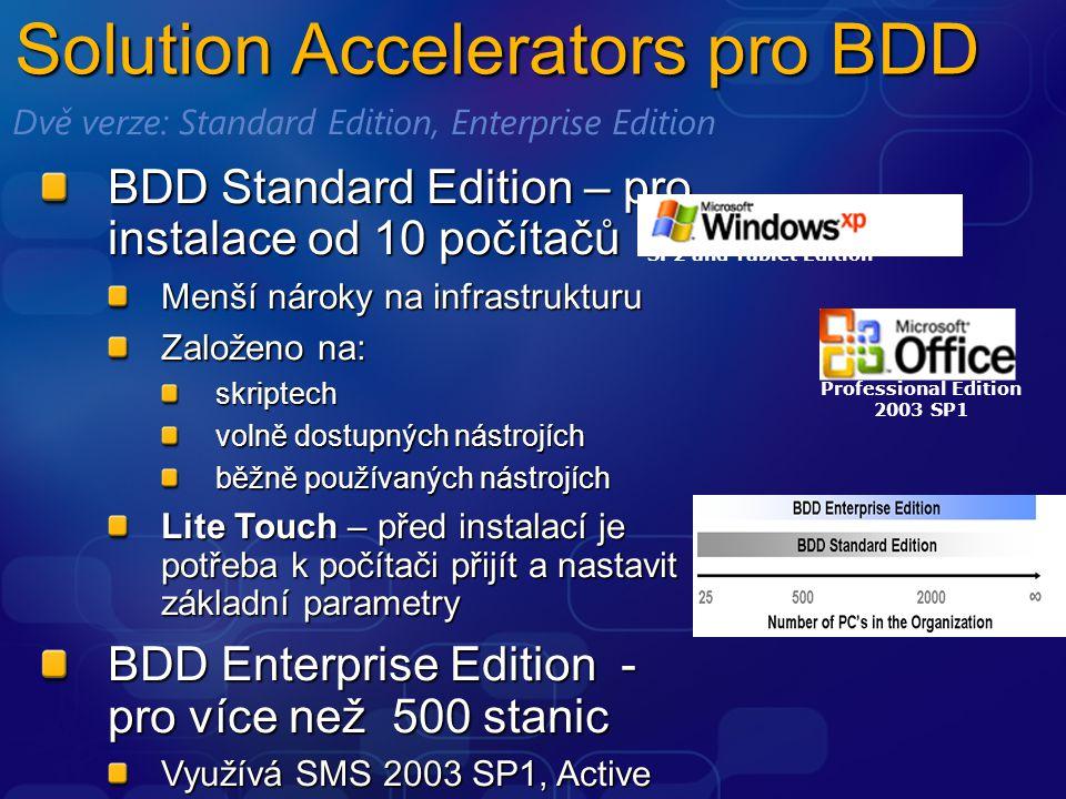 Solution Accelerators pro BDD Dvě verze: Standard Edition, Enterprise Edition BDD Standard Edition – pro instalace od 10 počítačů Menší nároky na infr