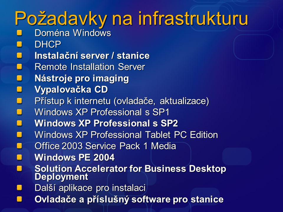 Požadavky na infrastrukturu Doména Windows DHCP Instalační server / stanice Remote Installation Server Nástroje pro imaging Vypalovačka CD Přístup k i