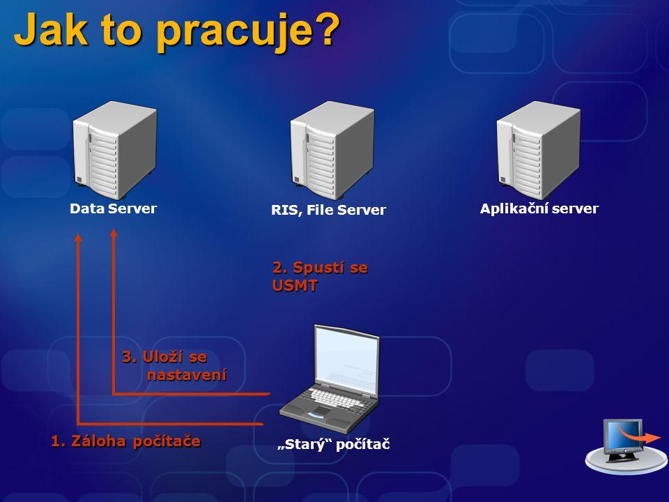 """Data Server RIS, File Server Aplikační server """"Starý"""" počítač 1. Záloha počítače 2. Spustí se USMT 3. Uloží se nastavení Jak to pracuje?"""