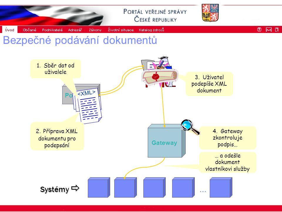 Portál veřejné správy © 2002 IBM Corporation ISSS 2003 … a odešle dokument vlastníkovi služby Gateway Portal site 2.