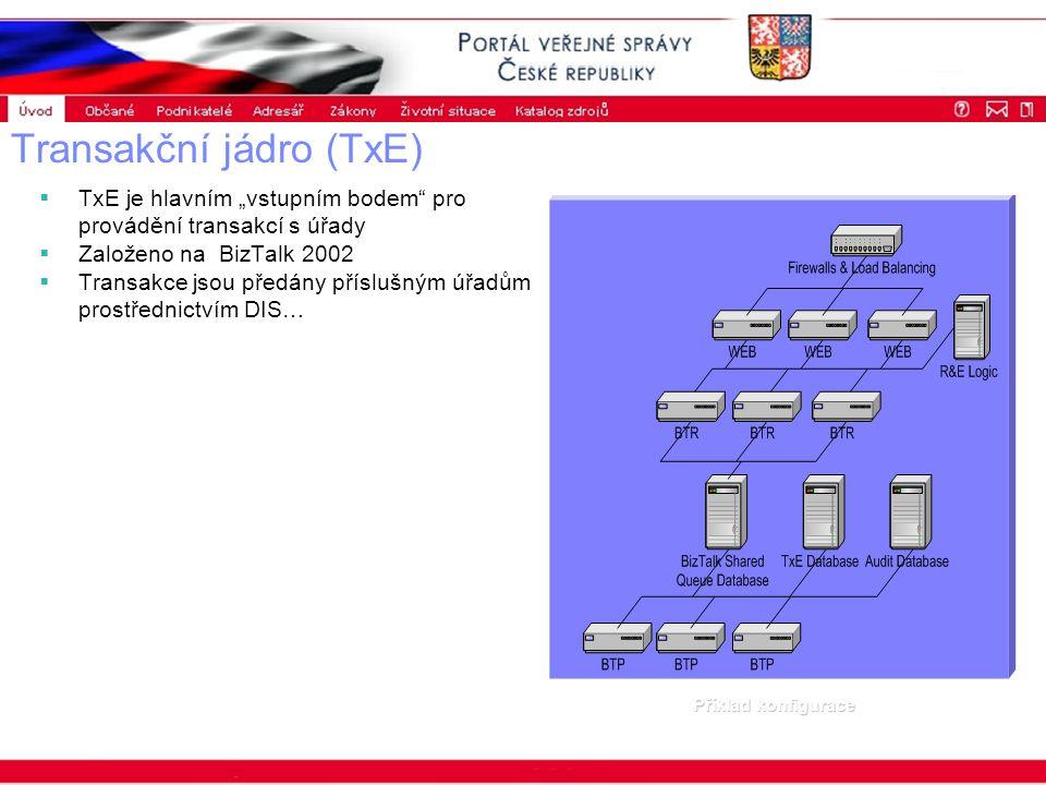 """Portál veřejné správy © 2002 IBM Corporation ISSS 2003 Transakční jádro (TxE)  TxE je hlavním """"vstupním bodem pro provádění transakcí s úřady  Založeno na BizTalk 2002  Transakce jsou předány příslušným úřadům prostřednictvím DIS… Příklad konfigurace"""