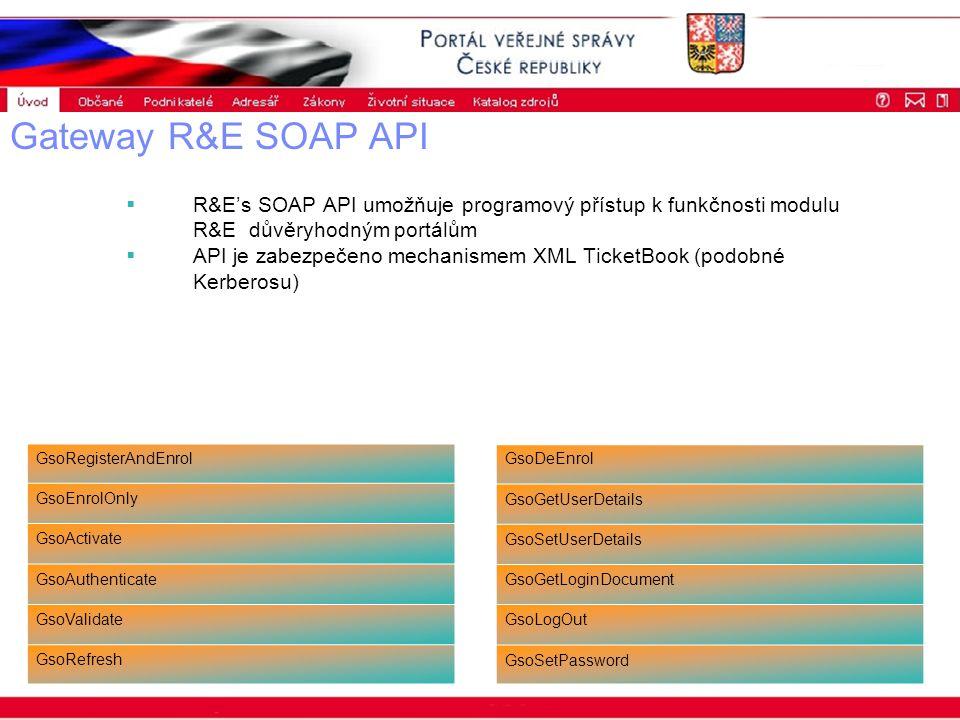Portál veřejné správy © 2002 IBM Corporation ISSS 2003 Gateway R&E SOAP API  R&E's SOAP API umožňuje programový přístup k funkčnosti modulu R&E důvěryhodným portálům  API je zabezpečeno mechanismem XML TicketBook (podobné Kerberosu) GsoRegisterAndEnrol GsoEnrolOnly GsoActivate GsoAuthenticate GsoValidate GsoRefresh GsoDeEnrol GsoGetUserDetails GsoSetUserDetails GsoGetLoginDocument GsoLogOut GsoSetPassword