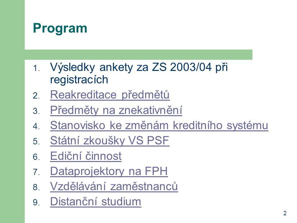 2 Program 1. Výsledky ankety za ZS 2003/04 při registracích 2.