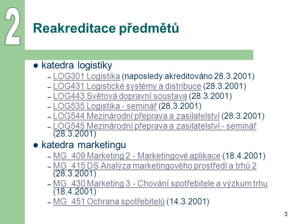 3 Reakreditace předmětů katedra logistiky – LOG301 Logistika (naposledy akreditováno 28.3.2001) LOG301 Logistika – LOG431 Logistické systémy a distribuce (28.3.2001) LOG431 Logistické systémy a distribuce – LOG443 Světová dopravní soustava (28.3.2001) LOG443 Světová dopravní soustava – LOG535 Logistika - seminář (28.3.2001) LOG535 Logistika - seminář – LOG544 Mezinárodní přeprava a zasilatelství (28.3.2001) LOG544 Mezinárodní přeprava a zasilatelství – LOG545 Mezinárodní přeprava a zasilatelství - seminář (28.3.2001) LOG545 Mezinárodní přeprava a zasilatelství - seminář katedra marketingu – MG_409 Marketing 2 - Marketingové aplikace (18.4.2001) MG_409 Marketing 2 - Marketingové aplikace – MG_415 DS Analýza marketingového prostředí a trhů 2 (28.3.2001) MG_415 DS Analýza marketingového prostředí a trhů 2 – MG_430 Marketing 3 - Chování spotřebitele a výzkum trhu (18.4.2001) MG_430 Marketing 3 - Chování spotřebitele a výzkum trhu – MG_451 Ochrana spotřebitelů (14.3.2001) MG_451 Ochrana spotřebitelů