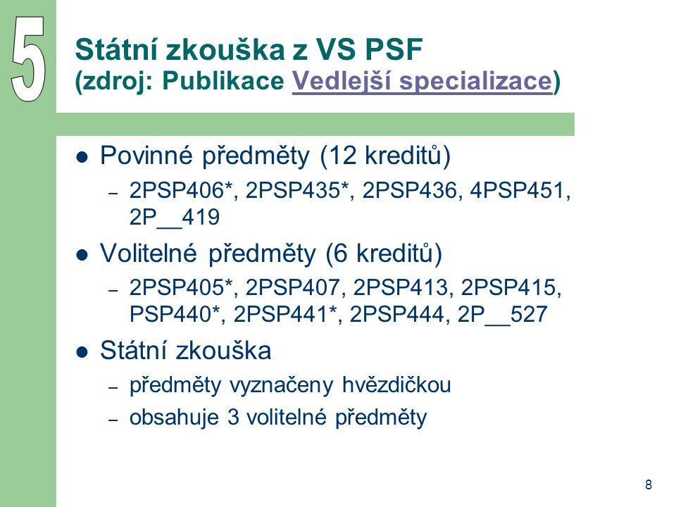 8 Státní zkouška z VS PSF (zdroj: Publikace Vedlejší specializace)Vedlejší specializace Povinné předměty (12 kreditů) – 2PSP406*, 2PSP435*, 2PSP436, 4PSP451, 2P__419 Volitelné předměty (6 kreditů) – 2PSP405*, 2PSP407, 2PSP413, 2PSP415, PSP440*, 2PSP441*, 2PSP444, 2P__527 Státní zkouška – předměty vyznačeny hvězdičkou – obsahuje 3 volitelné předměty