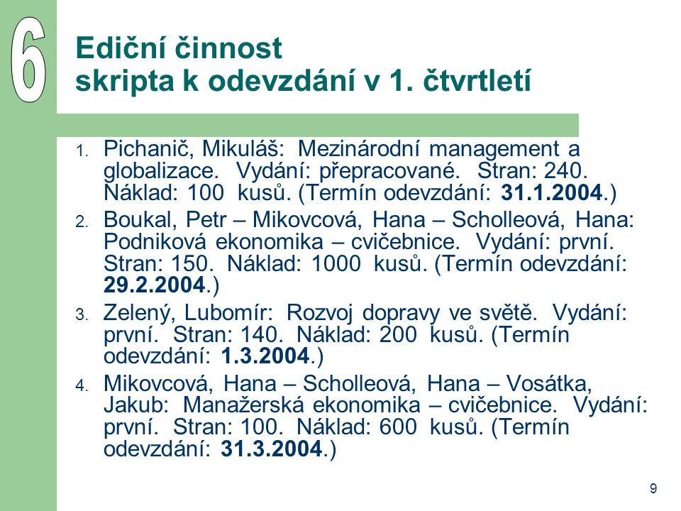 9 Ediční činnost skripta k odevzdání v 1. čtvrtletí 1.