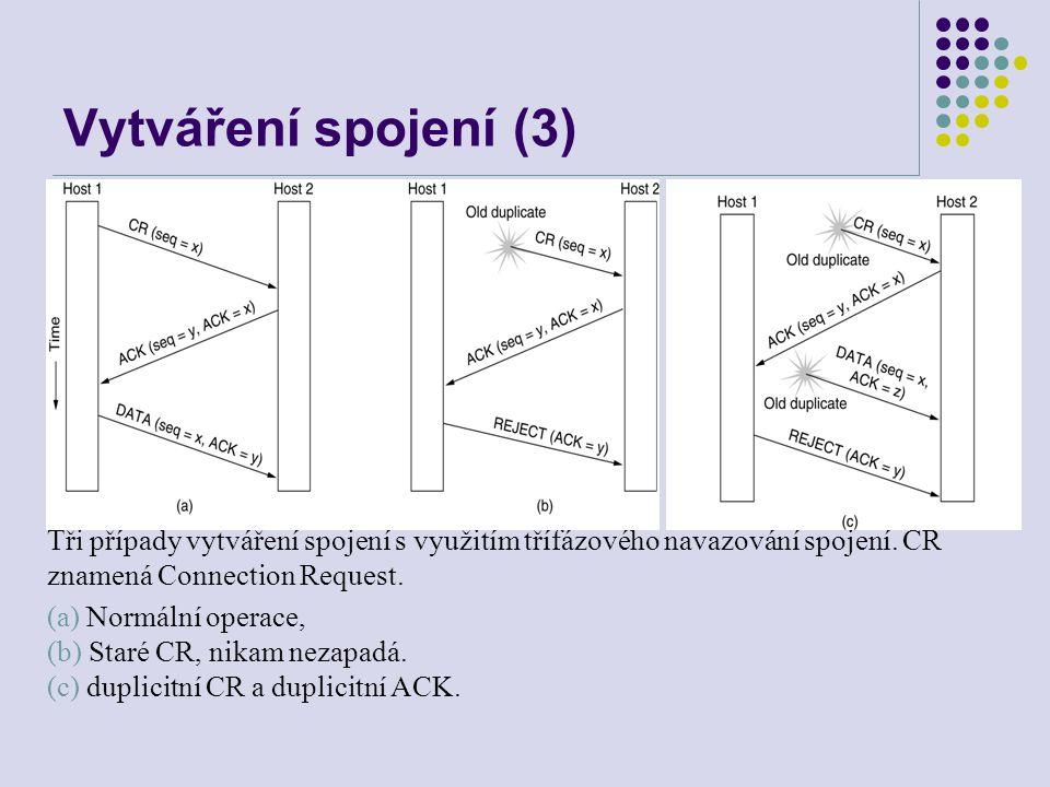 Vytváření spojení (3) Tři případy vytváření spojení s využitím třífázového navazování spojení.