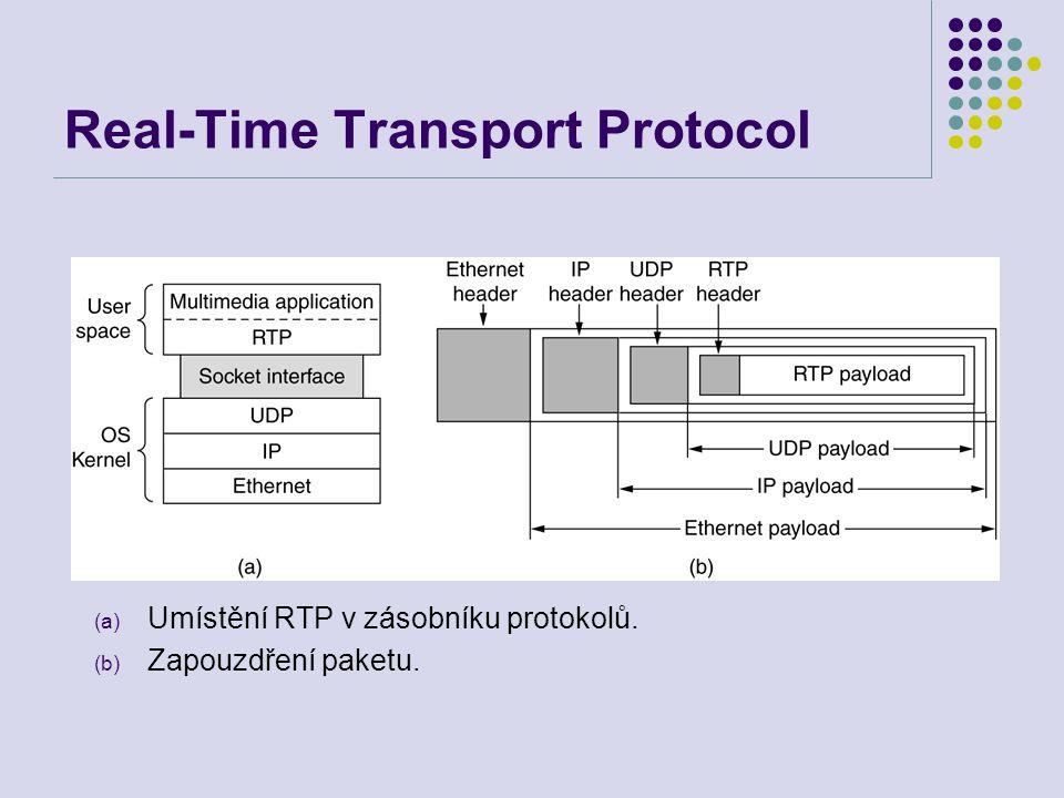 Real-Time Transport Protocol (a) Umístění RTP v zásobníku protokolů. (b) Zapouzdření paketu.