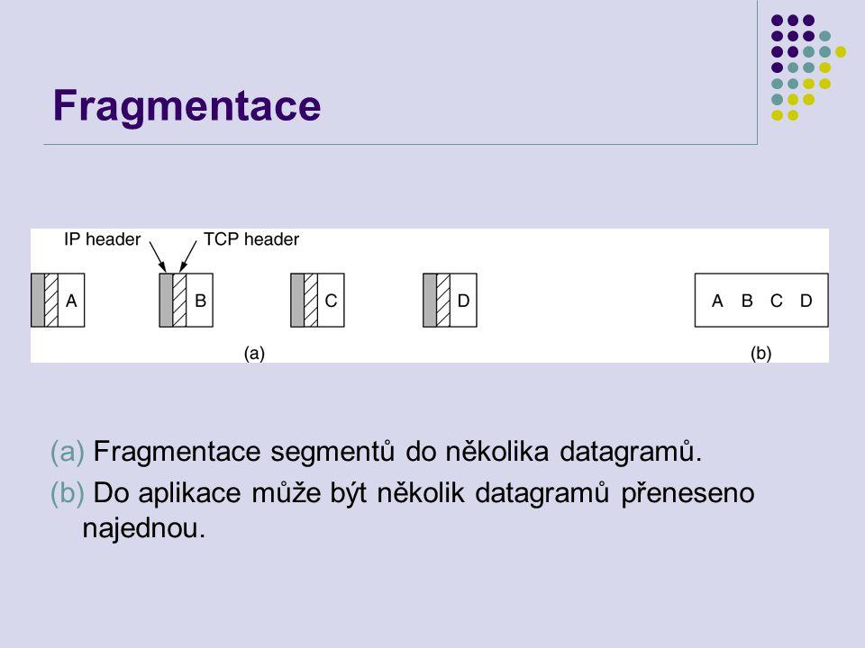 Fragmentace (a) Fragmentace segmentů do několika datagramů.