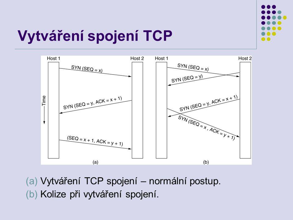 Vytváření spojení TCP (a) Vytváření TCP spojení – normální postup.