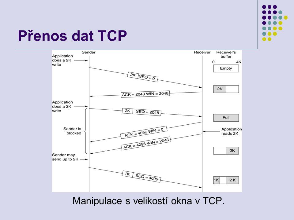 Přenos dat TCP Manipulace s velikostí okna v TCP.
