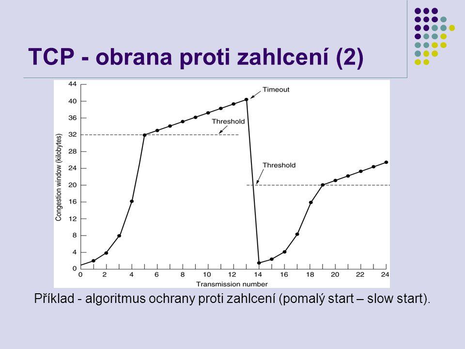 TCP - obrana proti zahlcení (2) Příklad - algoritmus ochrany proti zahlcení (pomalý start – slow start).