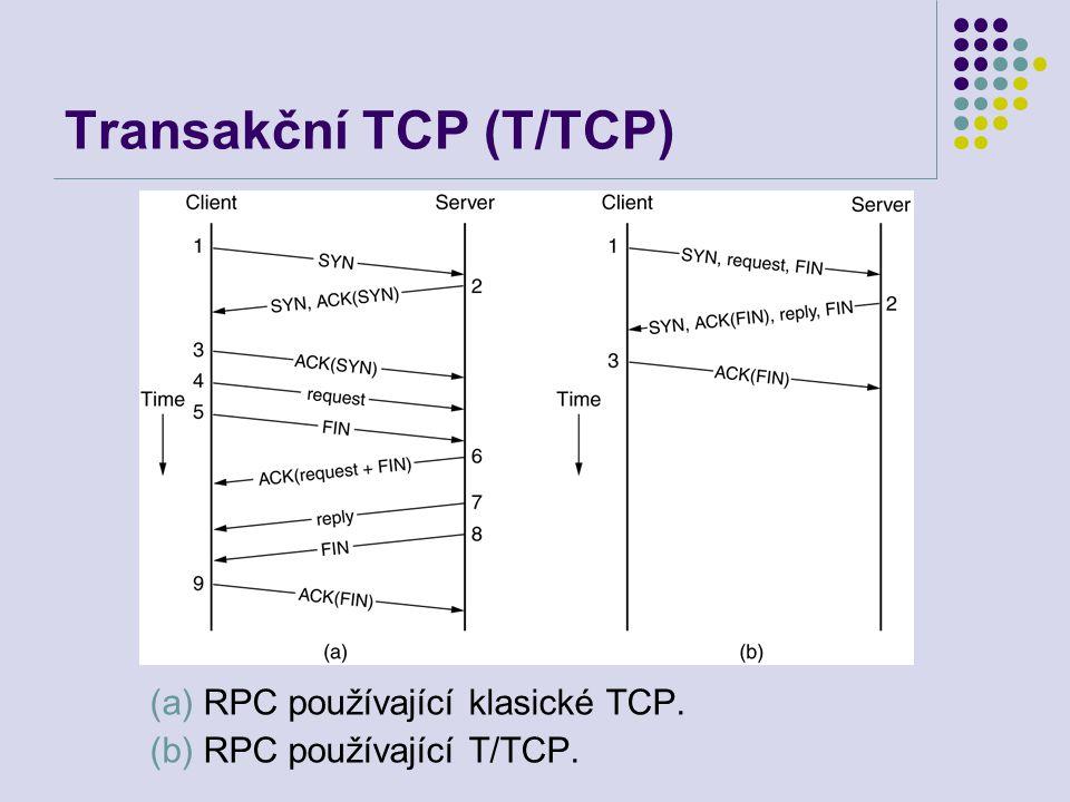 Transakční TCP (T/TCP) (a) RPC používající klasické TCP. (b) RPC používající T/TCP.