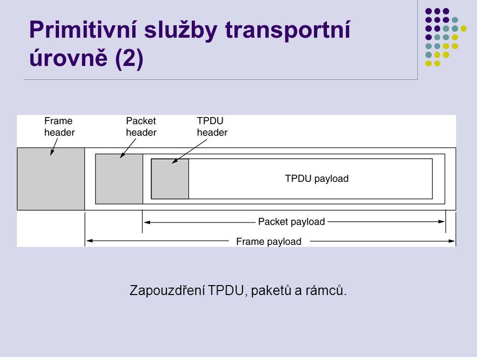 Primitivní služby transportní úrovně (2) Zapouzdření TPDU, paketů a rámců.