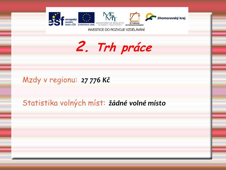 2. Trh práce Mzdy v regionu: 27 776 Kč Statistika volných míst: žádné volné místo