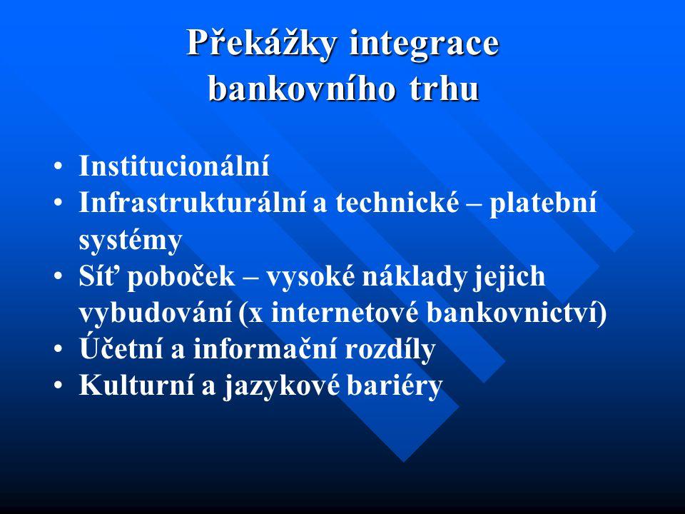 Překážky integrace bankovního trhu Institucionální Infrastrukturální a technické – platební systémy Síť poboček – vysoké náklady jejich vybudování (x internetové bankovnictví) Účetní a informační rozdíly Kulturní a jazykové bariéry