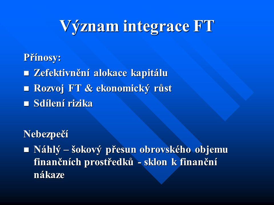 Význam integrace FT Přínosy: Zefektivnění alokace kapitálu Zefektivnění alokace kapitálu Rozvoj FT & ekonomický růst Rozvoj FT & ekonomický růst Sdílení rizika Sdílení rizikaNebezpečí Náhlý – šokový přesun obrovského objemu finančních prostředků - sklon k finanční nákaze Náhlý – šokový přesun obrovského objemu finančních prostředků - sklon k finanční nákaze