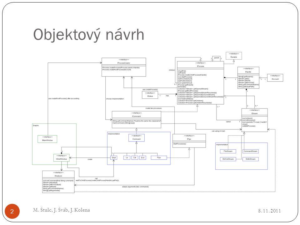 Objektový návrh 8.11.2011 M. Štulc, J. Šváb, J. Kolena 2